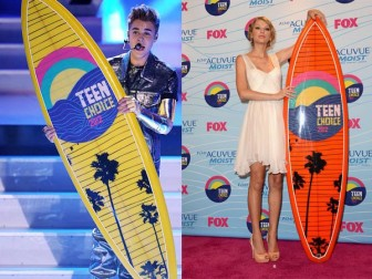 Teen Choice Awards 2012 Winners