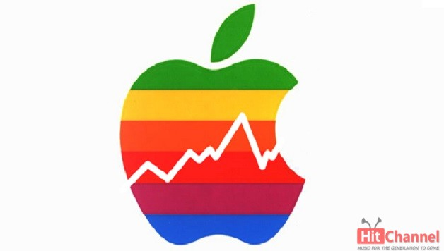 Apple stock - Hit Channel