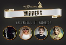 grammy awards 2016 - winners infographic - featured - Hit Channel