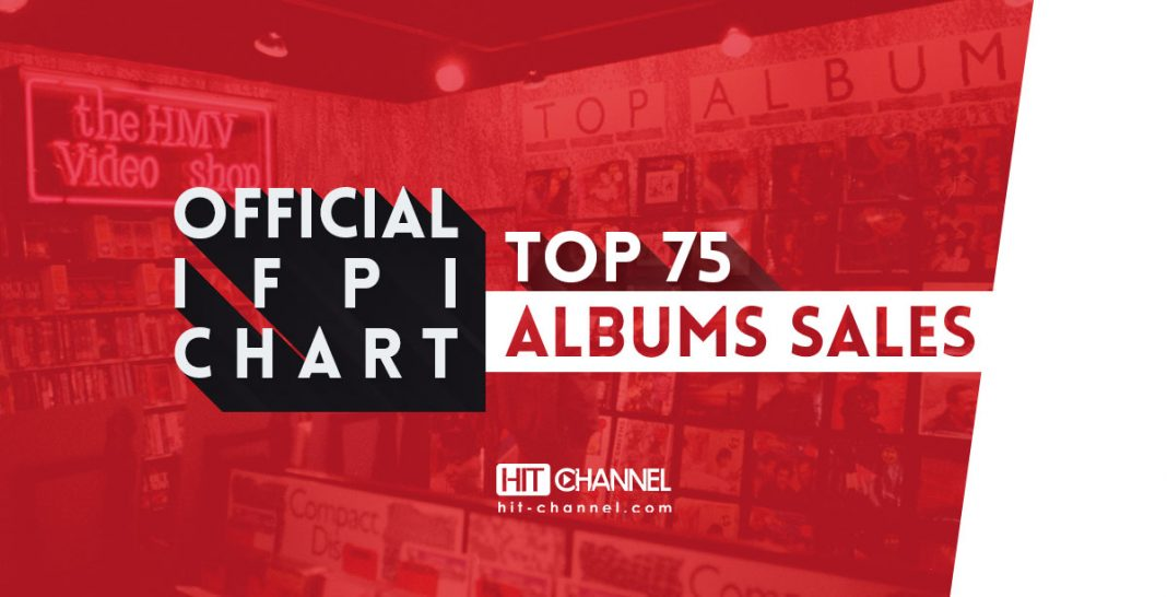 Official IFPI chart - Top 75 ablums sales - Hit Channel